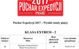 Puchar Expedycji 2017 Runda 5 Wyniki