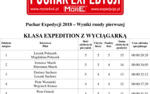 Puchar Expedycji 2018 Runda 1 Wyniki