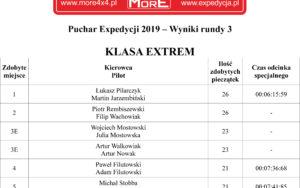 Puchar Expedycji 2019 Runda 3 (mroczne Wąwozy 07.09.19) Wyniki / Klasyfikacja Ogólna
