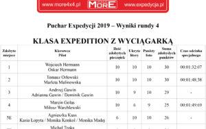 Puchar Expedycji 2019 Runda 4 Finał (piekielna Przepaść 19.10.19) Wyniki / Klasyfikacja OgÓlna